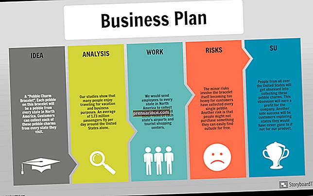 Come creare un piano aziendale per una start-up