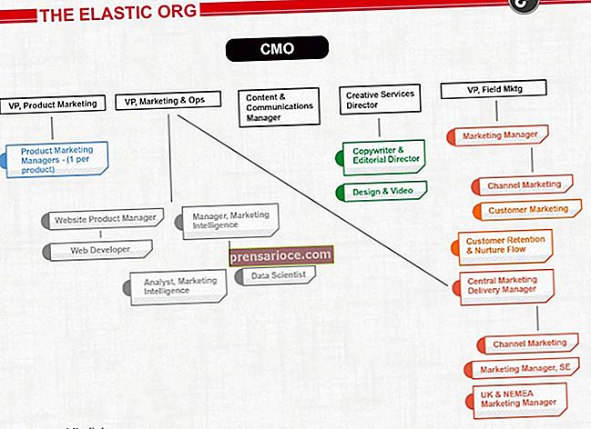 La struttura organizzativa di una clinica multispecialistica