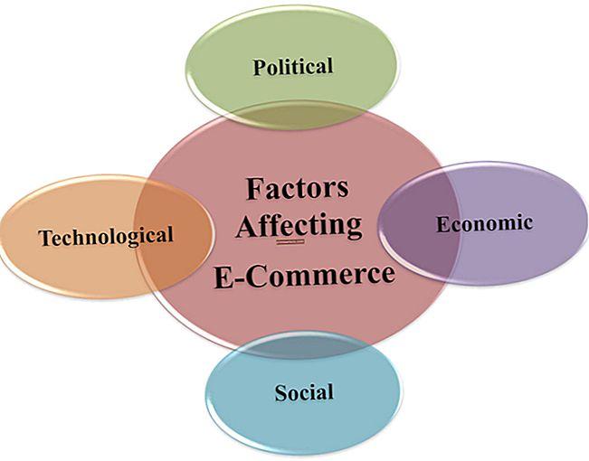 Fattori che influenzano il potere d'acquisto in un'economia
