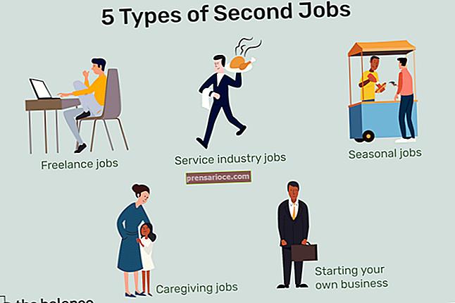 I tipi di lavoro nel settore manifatturiero