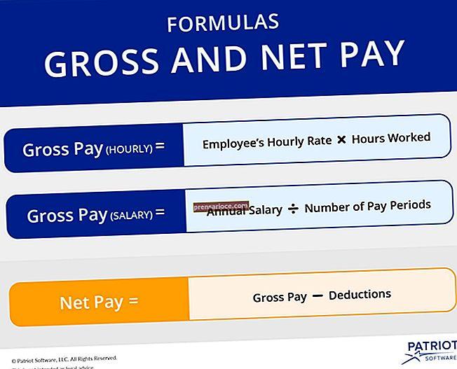 Detrazioni sui salari dalla paga lorda rispetto alla retribuzione netta