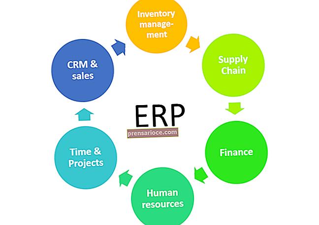 Che cosa rappresenta ERP in una catena di fornitura?