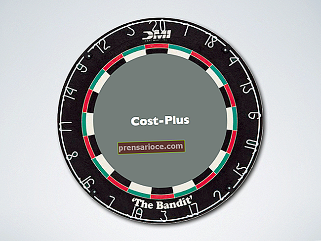 Che cos'è la strategia di determinazione del prezzo Cost-Plus?