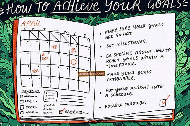 Cosa rende un buon piano aziendale?