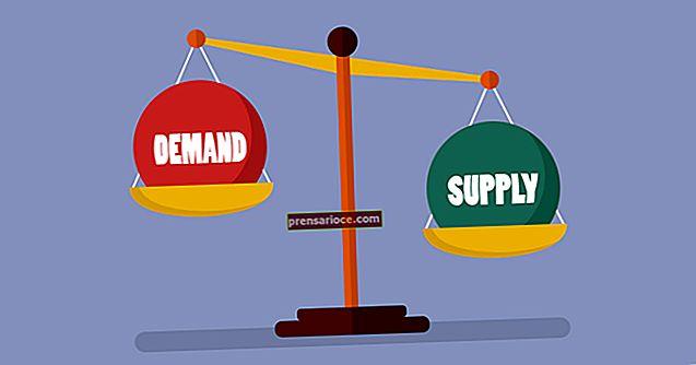 Il modello della domanda e dell'offerta e le restrizioni commerciali