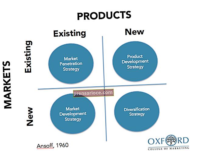 Vantaggi e svantaggi del mercato e delle strategie di sviluppo del prodotto