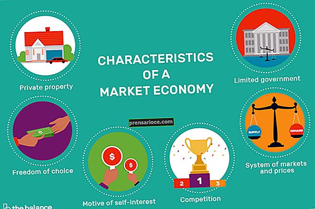 Tipi di sistema economico