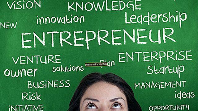 Tre problemi di imprenditorialità